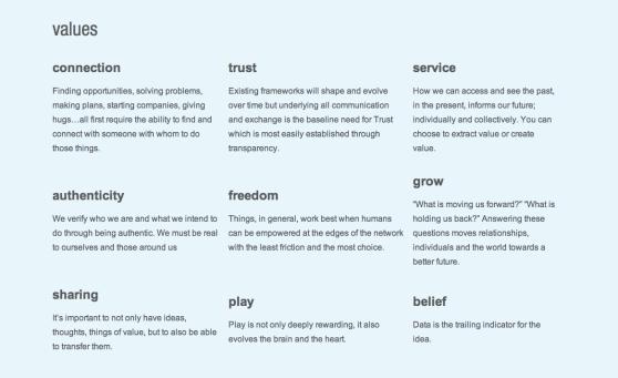 Singly Values